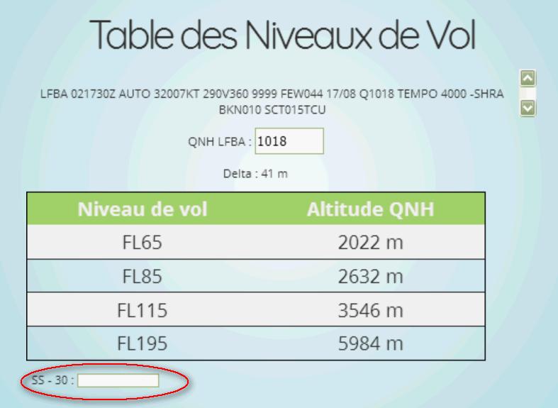 table_niveaux.png